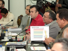 President Hugo Chavez meeting with his council of ministers Tuesday. (ABN)