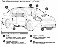 A diagram published in Venezuelan media explaining the natural gas engine conversion (UN).