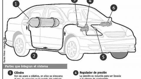 A diagram published in Venezuelan media explaining the natural gas engine conversion (UN).