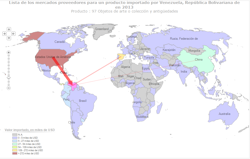List of markets supplying artwork or collectible objects and antiques imported by the Bolivarian Republic of Venezuela in 2013, according to data offered by Venezuela. (Trade Map)