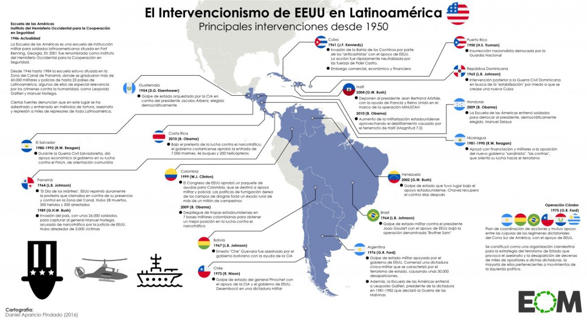 US military bases in Latin America. (EOM)