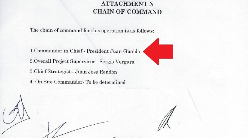 This document shows the chain of comand. (Council on Hemispheric Affairs)