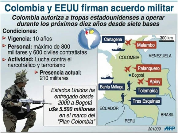 """""""Colombia and USA sign a military agreement, Colombia authorises US troops to operate from seven military bases for the next ten years,"""" the infogram reads. (CubaDebate)"""