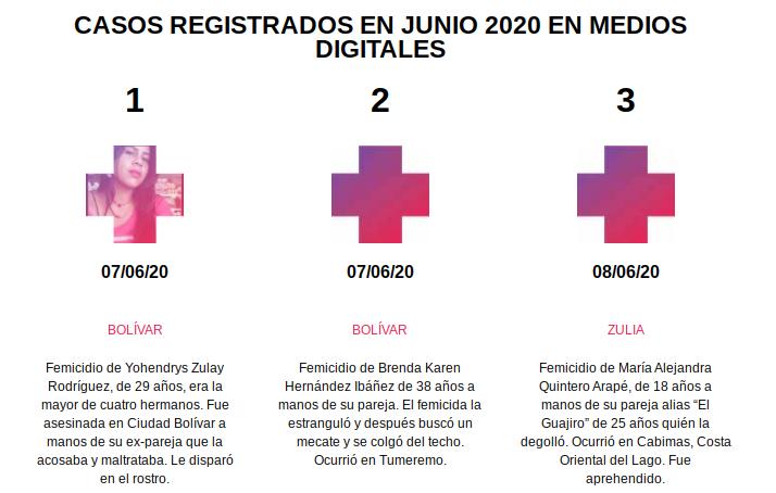 First three femicide victims, July 2020 update. (Monitor de femicidios/Utopix)