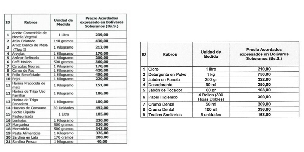 Fixed prices for basic food and personal hygiene items. (Gaceta Oficial)
