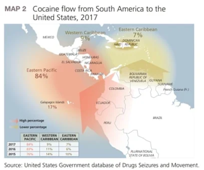 Between 2015 and 2017, cocaine seizures and movement through the Caribbean reduced again.