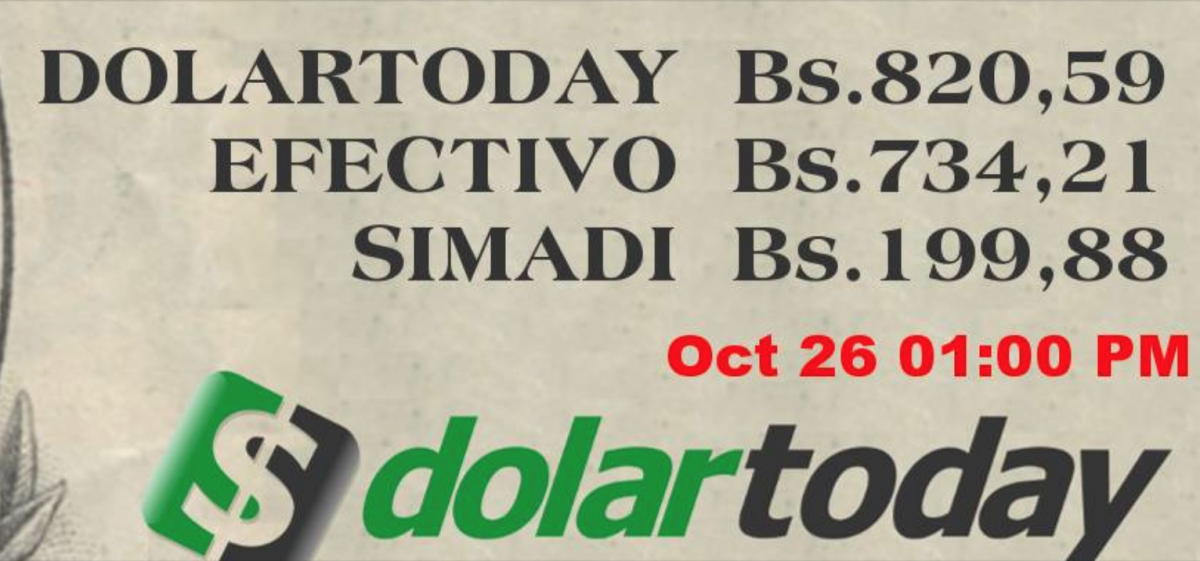 Exchange rates listed on Dollar Today twitter account (Twitter/@DolarToday)
