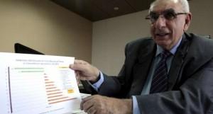 Elias Eljuri presenting inflation statistics (agencies).