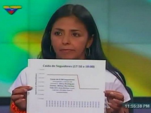Information Minister Delcy Rodriguez using a graph to explain the sudden drop in followers from President Maduro's account (VTV)