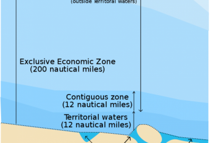 The various bands of international waters. (Wikipedia)